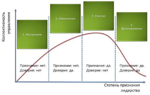 Руководство по эксплуатации Лада Приора