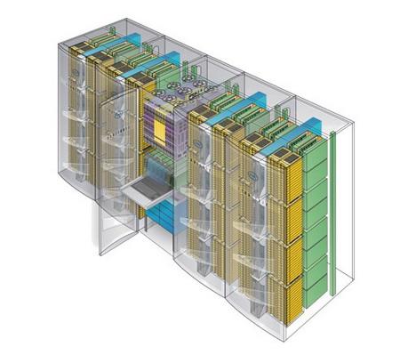 Структурная схема EMC